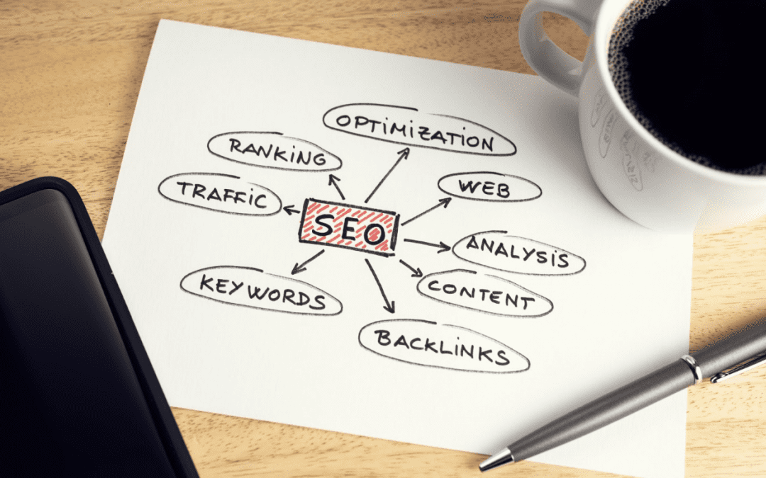 Where Your Money Goes When You Buy an SEO Campaign
